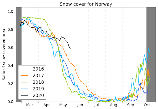 Ratio of snow-covered area for mainland Norway May 28 2020